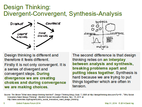 Design Thinking: Divergence-Convergence, Synthesis-Analysis