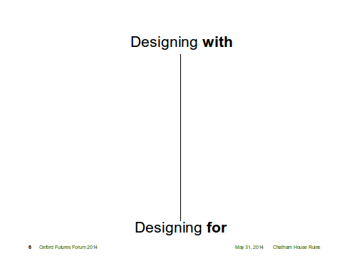 Designing With, Designing For